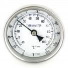 Termometer med snabbkoppling (Inline)